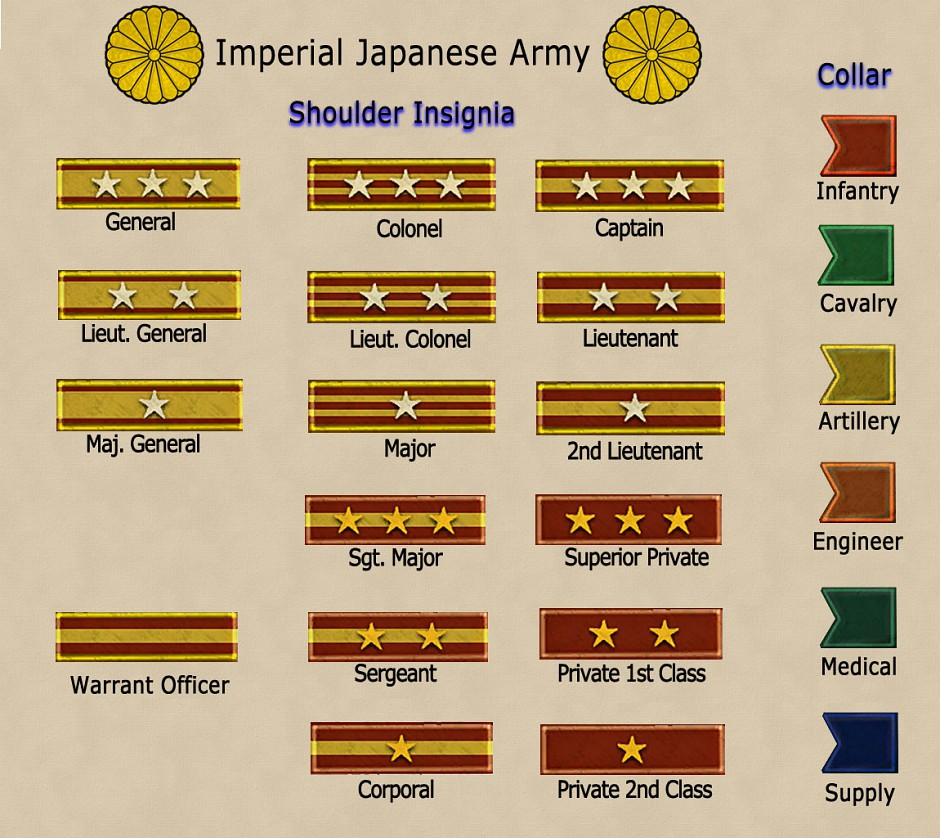 Japan-Army-Ranks